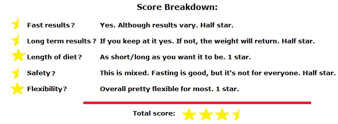 5 2 diet score