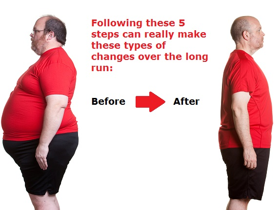 5 steps to burn away belly fat fast